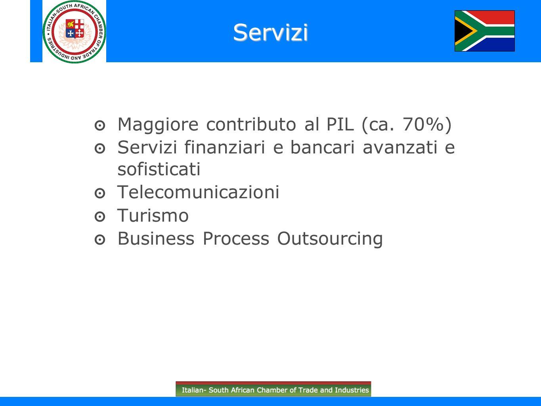 Maggiore contributo al PIL (ca. 70%) Servizi finanziari e bancari avanzati e sofisticati Telecomunicazioni Turismo Business Process OutsourcingServizi