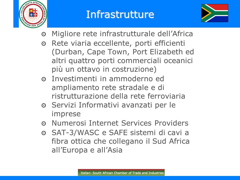 Migliore rete infrastrutturale dellAfrica Rete viaria eccellente, porti efficienti (Durban, Cape Town, Port Elizabeth ed altri quattro porti commercia