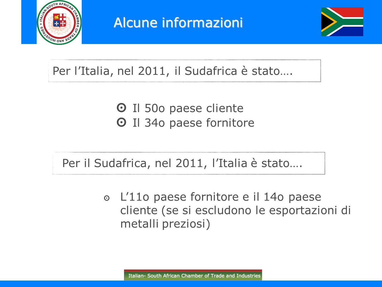 Alcune informazioni Il 50o paese cliente Il 34o paese fornitore L11o paese fornitore e il 14o paese cliente (se si escludono le esportazioni di metall