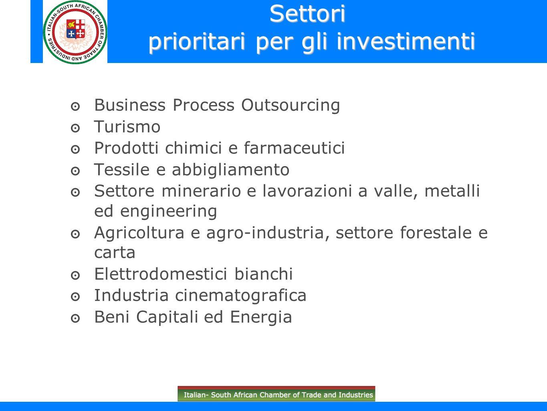 Business Process Outsourcing Turismo Prodotti chimici e farmaceutici Tessile e abbigliamento Settore minerario e lavorazioni a valle, metalli ed engin