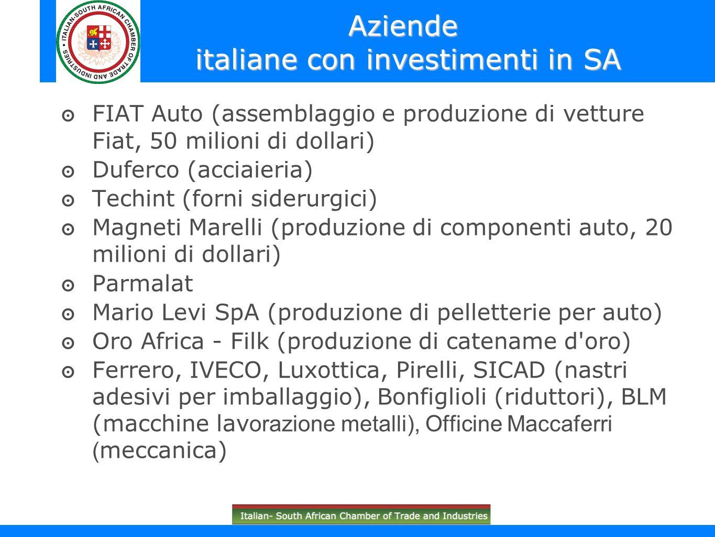 FIAT Auto (assemblaggio e produzione di vetture Fiat, 50 milioni di dollari) Duferco (acciaieria) Techint (forni siderurgici) Magneti Marelli (produzi