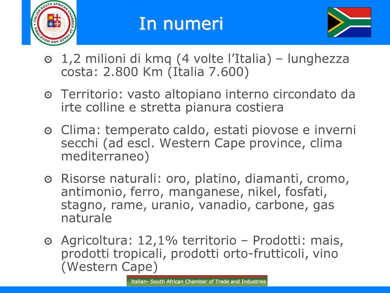 1,2 milioni di kmq (4 volte lItalia) – lunghezza costa: 2.800 Km (Italia 7.600) Territorio: vasto altopiano interno circondato da irte colline e stret