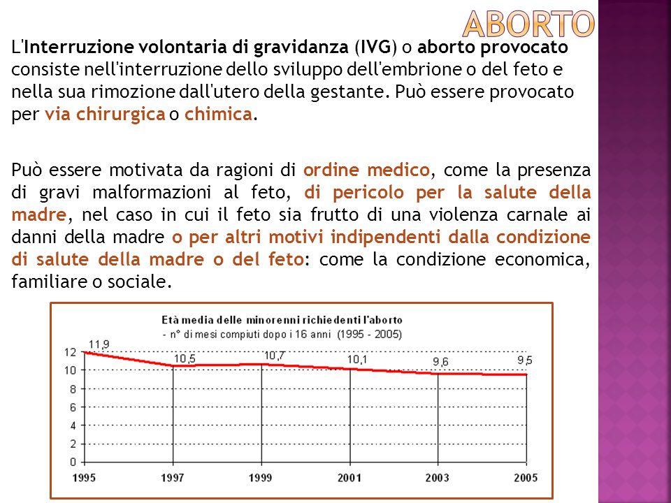 L'Interruzione volontaria di gravidanza (IVG) o aborto provocato consiste nell'interruzione dello sviluppo dell'embrione o del feto e nella sua rimozi