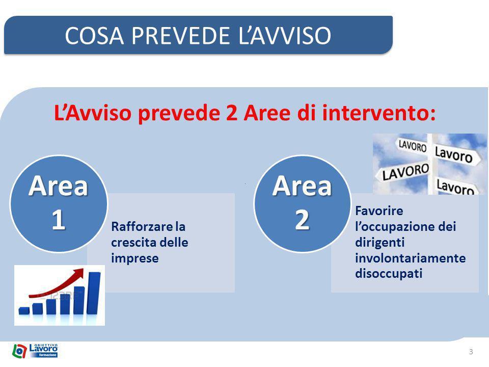 3 COSA PREVEDE LAVVISO LAvviso prevede 2 Aree di intervento: Rafforzare la crescita delle imprese Area 1 Favorire loccupazione dei dirigenti involontariamente disoccupati Area 2