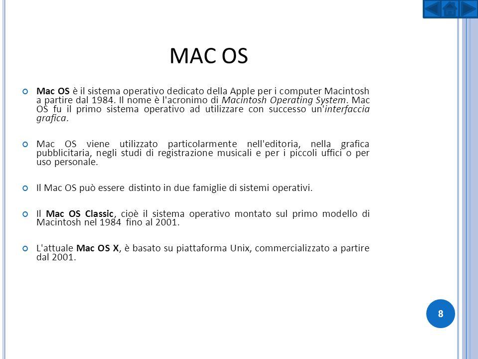 MAC OS Mac OS è il sistema operativo dedicato della Apple per i computer Macintosh a partire dal 1984. Il nome è l'acronimo di Macintosh Operating Sys