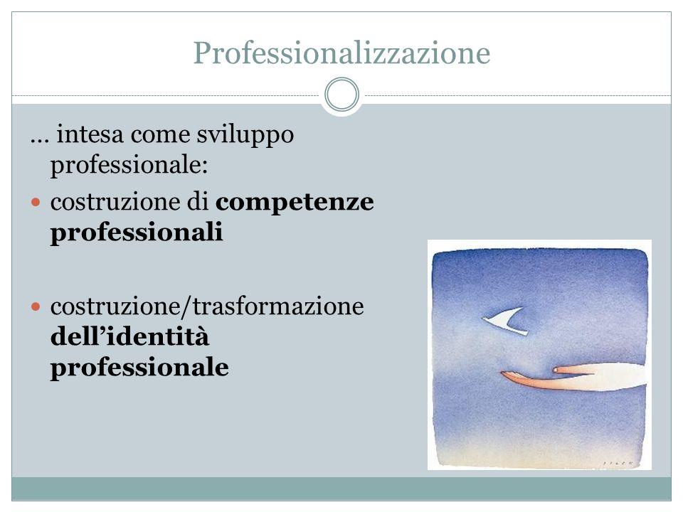 Professionalizzazione … intesa come sviluppo professionale: costruzione di competenze professionali costruzione/trasformazione dellidentità profession
