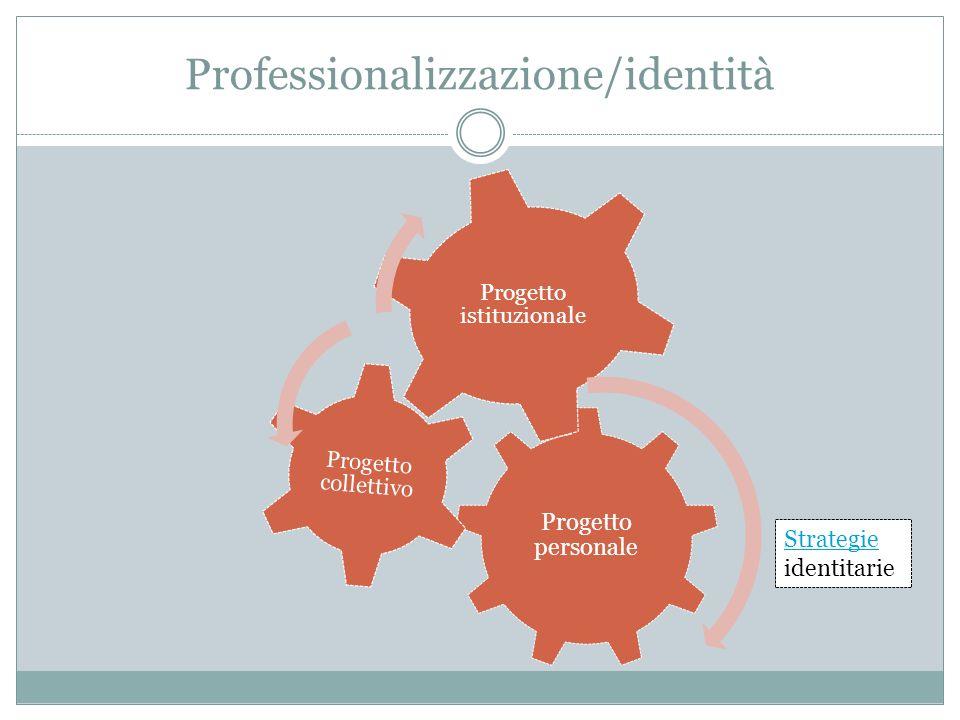 Professionalizzazione/identità Progetto personale Progetto collettivo Progetto istituzionale Strategie identitarie