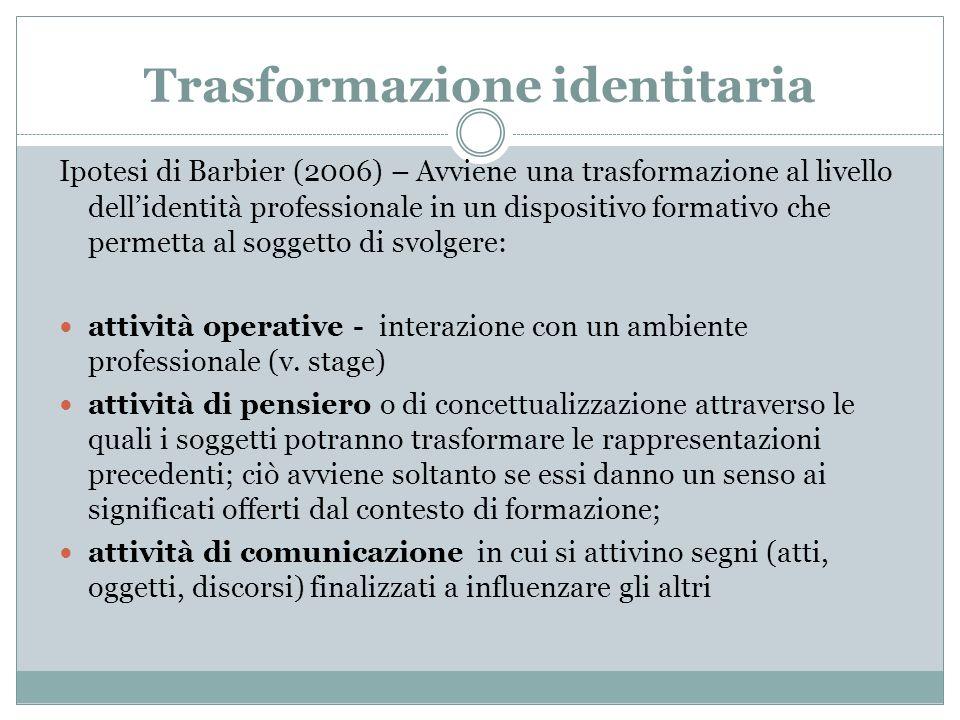 Trasformazione identitaria Ipotesi di Barbier (2006) – Avviene una trasformazione al livello dellidentità professionale in un dispositivo formativo che permetta al soggetto di svolgere: attività operative - interazione con un ambiente professionale (v.