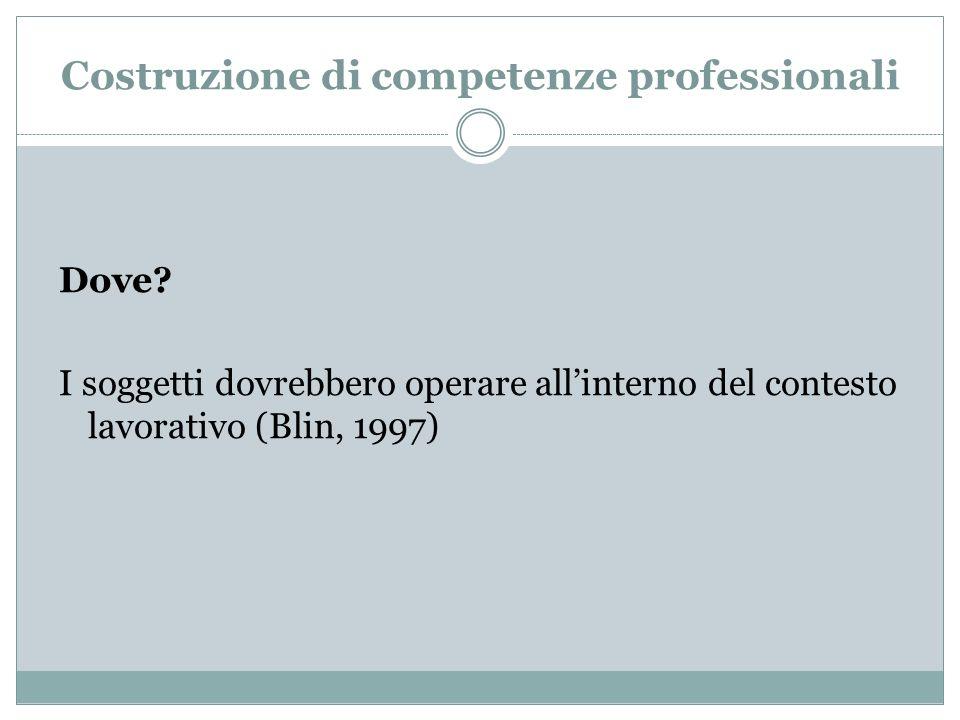 Costruzione di competenze professionali Dove? I soggetti dovrebbero operare allinterno del contesto lavorativo (Blin, 1997)
