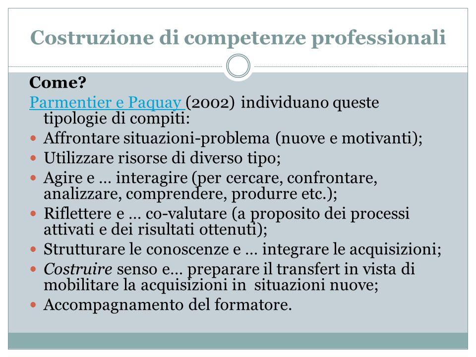 Costruzione di competenze professionali Come? Parmentier e Paquay Parmentier e Paquay (2002) individuano queste tipologie di compiti: Affrontare situa