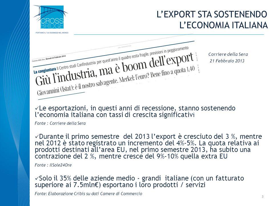 LEXPORT STA SOSTENENDO LECONOMIA ITALIANA 3 Le esportazioni, in questi anni di recessione, stanno sostenendo leconomia italiana con tassi di crescita