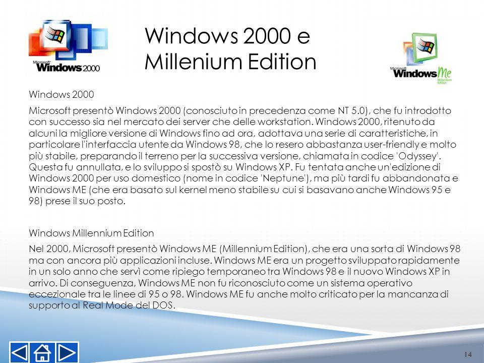 Windows 2000 Microsoft presentò Windows 2000 (conosciuto in precedenza come NT 5.0), che fu introdotto con successo sia nel mercato dei server che del