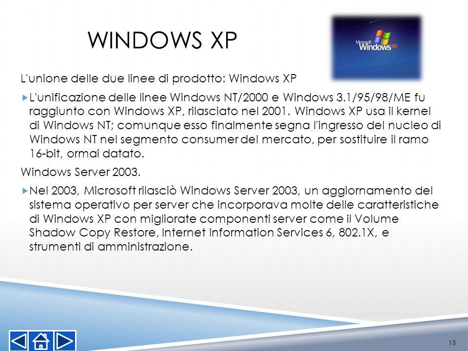 WINDOWS XP L'unione delle due linee di prodotto: Windows XP L'unificazione delle linee Windows NT/2000 e Windows 3.1/95/98/ME fu raggiunto con Windows