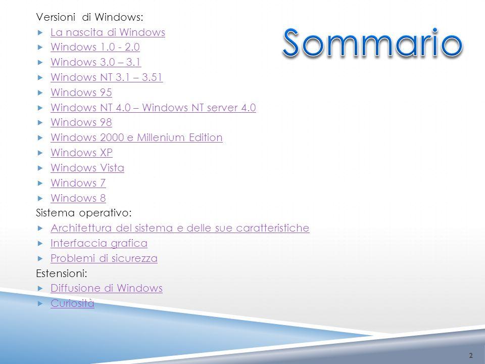 Versioni di Windows: La nascita di Windows Windows 1.0 - 2.0 Windows 3.0 – 3.1 Windows NT 3.1 – 3.51 Windows 95 Windows NT 4.0 – Windows NT server 4.0