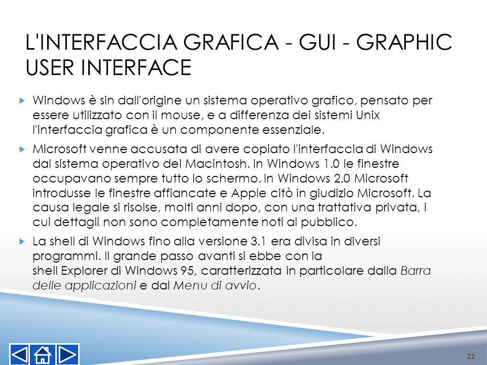 L'INTERFACCIA GRAFICA - GUI - GRAPHIC USER INTERFACE Windows è sin dall'origine un sistema operativo grafico, pensato per essere utilizzato con il mou
