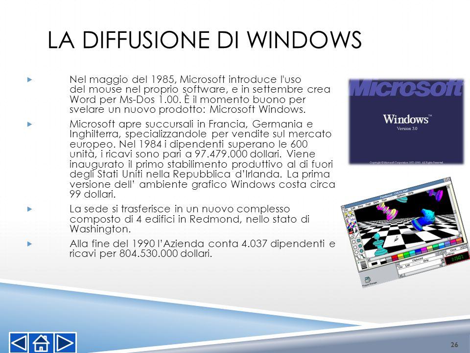 LA DIFFUSIONE DI WINDOWS Nel maggio del 1985, Microsoft introduce l'uso del mouse nel proprio software, e in settembre crea Word per Ms-Dos 1.00. È il