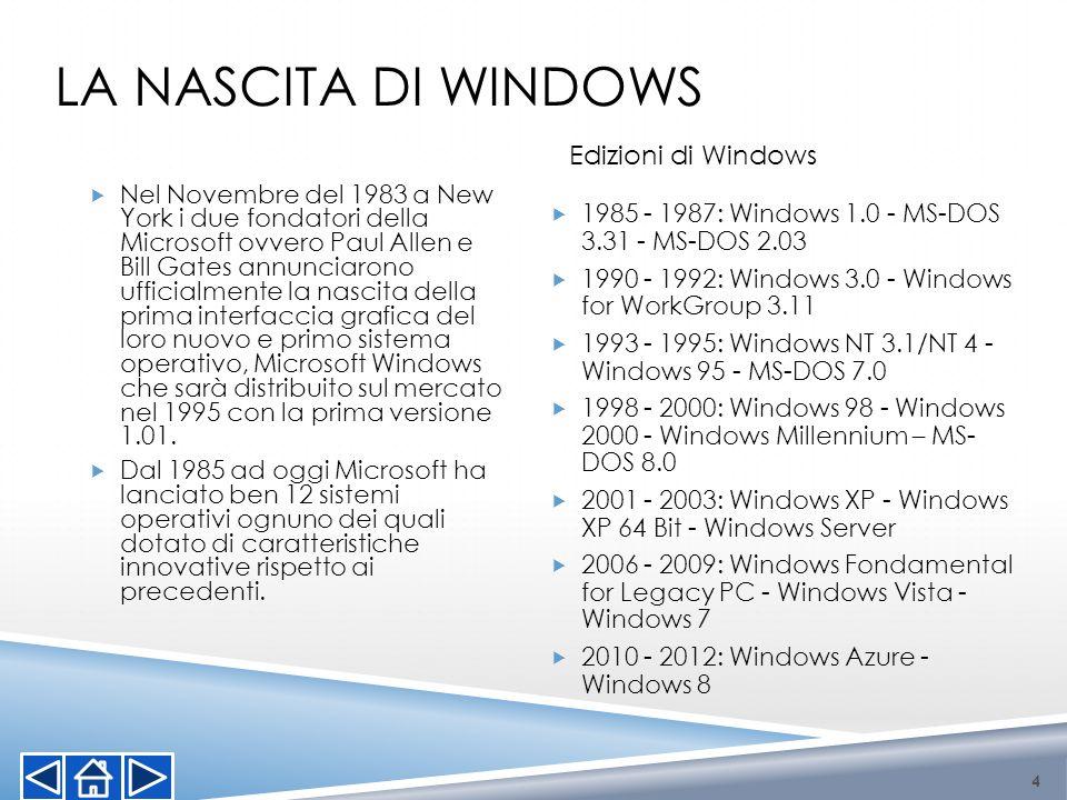 LA NASCITA DI WINDOWS 4 Nel Novembre del 1983 a New York i due fondatori della Microsoft ovvero Paul Allen e Bill Gates annunciarono ufficialmente la