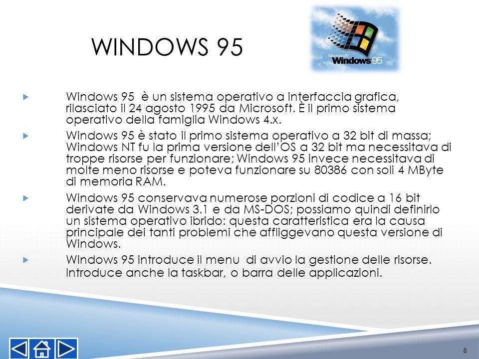 WINDOWS 95 Windows 95 è un sistema operativo a interfaccia grafica, rilasciato il 24 agosto 1995 da Microsoft. È il primo sistema operativo della fami
