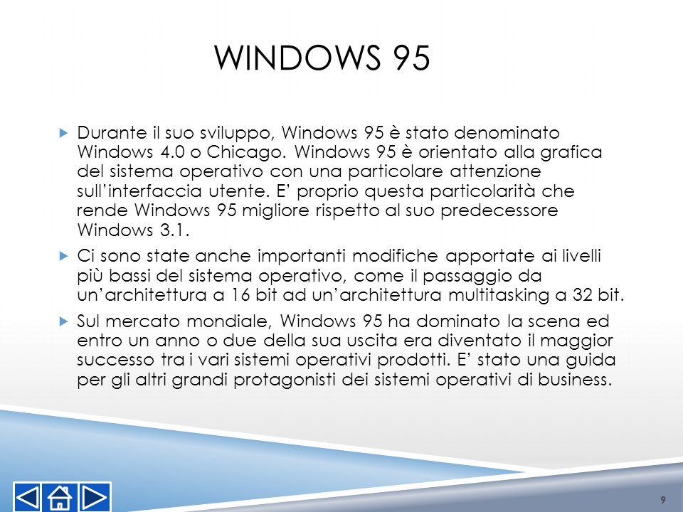 Durante il suo sviluppo, Windows 95 è stato denominato Windows 4.0 o Chicago. Windows 95 è orientato alla grafica del sistema operativo con una partic