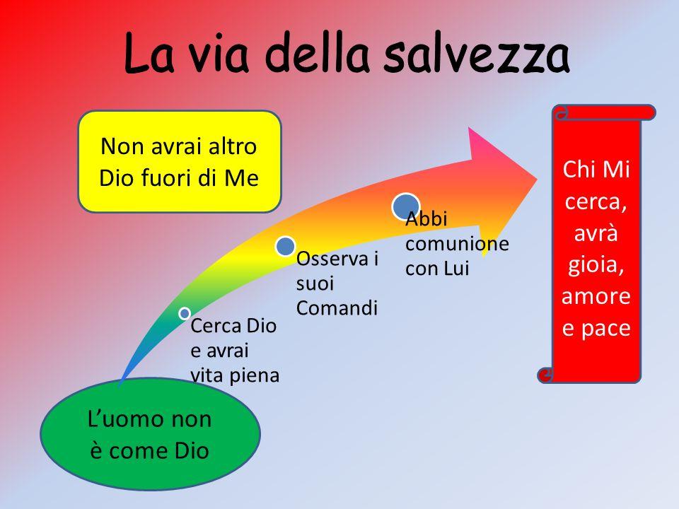 Luomo non è come Dio Non avrai altro Dio fuori di Me Cerca Dio e avrai vita piena Osserva i suoi Comandi Abbi comunione con Lui Chi Mi cerca, avrà gio