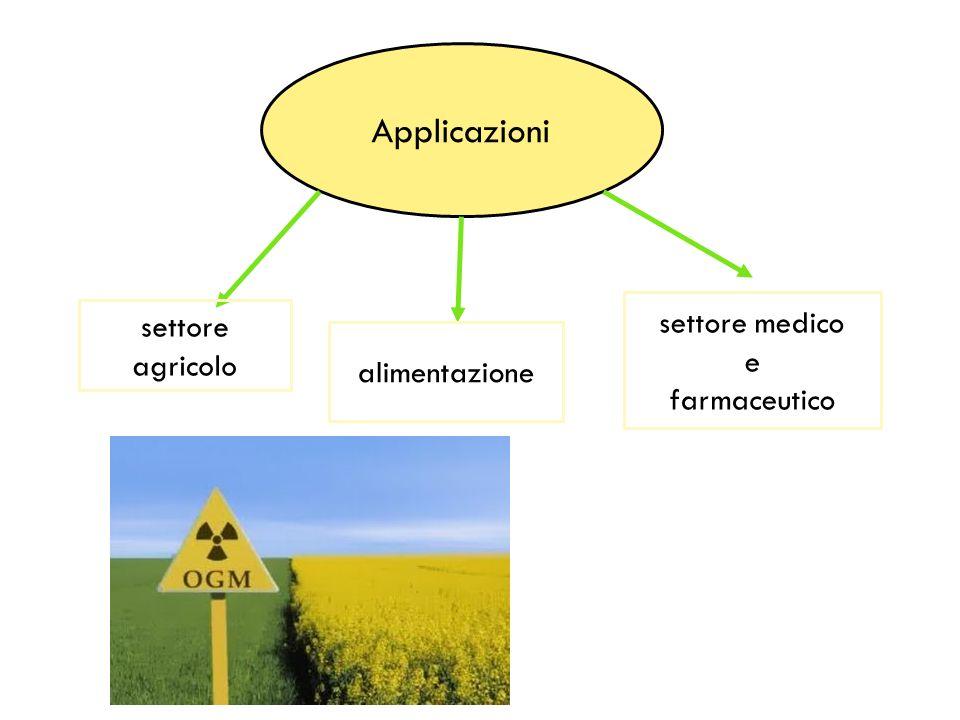 Applicazioni settore agricolo alimentazione settore medico e farmaceutico