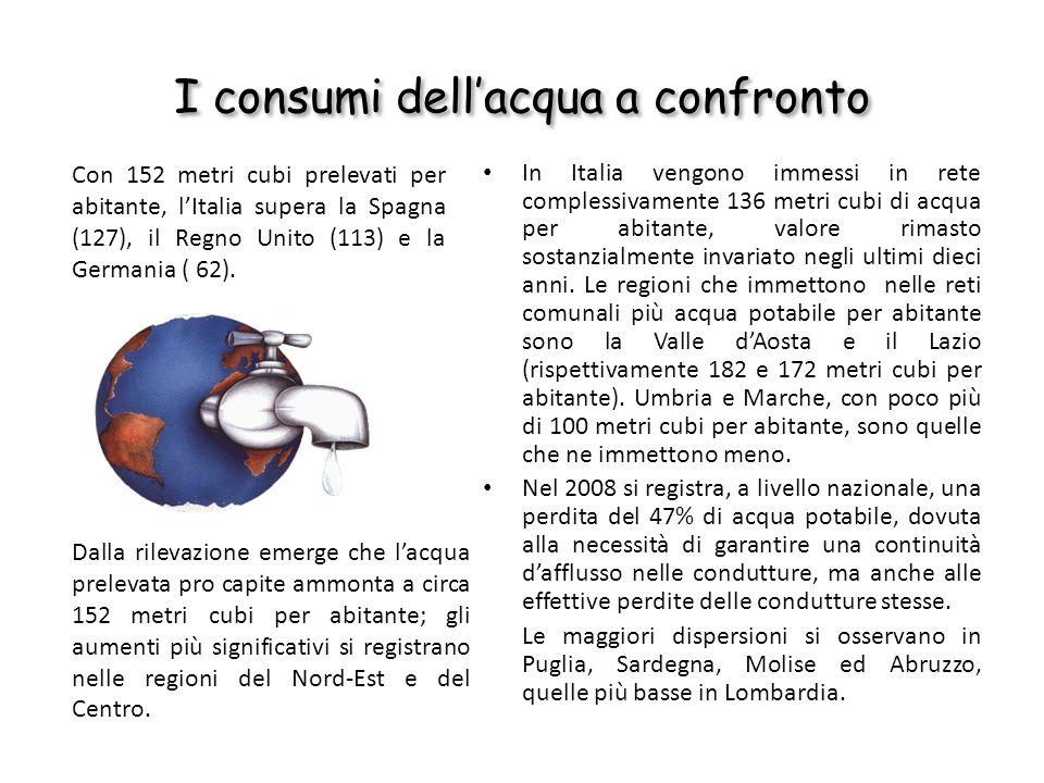 I consumi dellacqua a confronto In Italia vengono immessi in rete complessivamente 136 metri cubi di acqua per abitante, valore rimasto sostanzialment