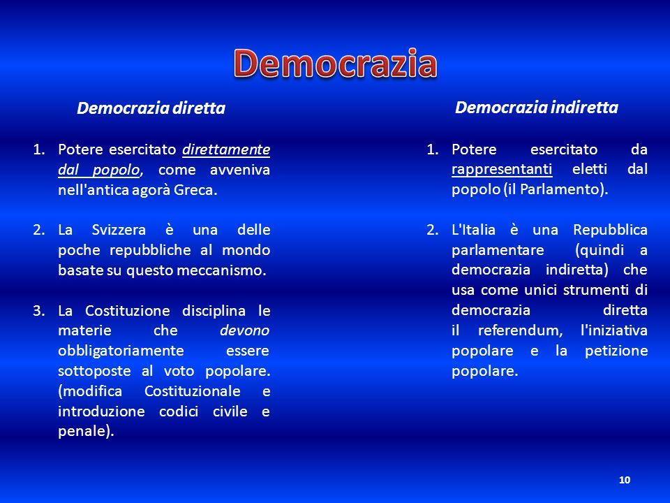 10 Democrazia indiretta 1.Potere esercitato da rappresentanti eletti dal popolo (il Parlamento). 2.L'Italia è una Repubblica parlamentare (quindi a de