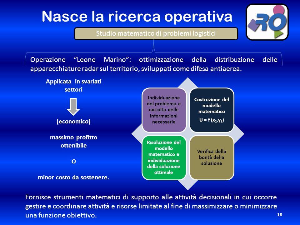 Nasce la ricerca operativa 18 Operazione Leone Marino: ottimizzazione della distribuzione delle apparecchiature radar sul territorio, sviluppati come