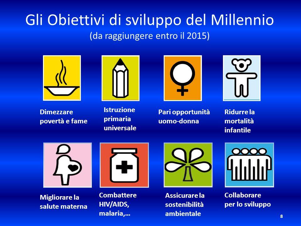Gli Obiettivi di sviluppo del Millennio (da raggiungere entro il 2015) 8 Dimezzare povertà e fame Istruzione primaria universale Pari opportunità uomo