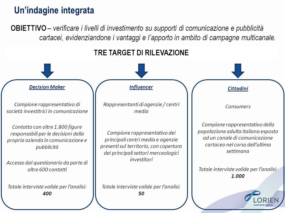 Unindagine integrata OBIETTIVO – verificare i livelli di investimento su supporti di comunicazione e pubblicità cartacei, evidenziandone i vantaggi e lapporto in ambito di campagne multicanale.