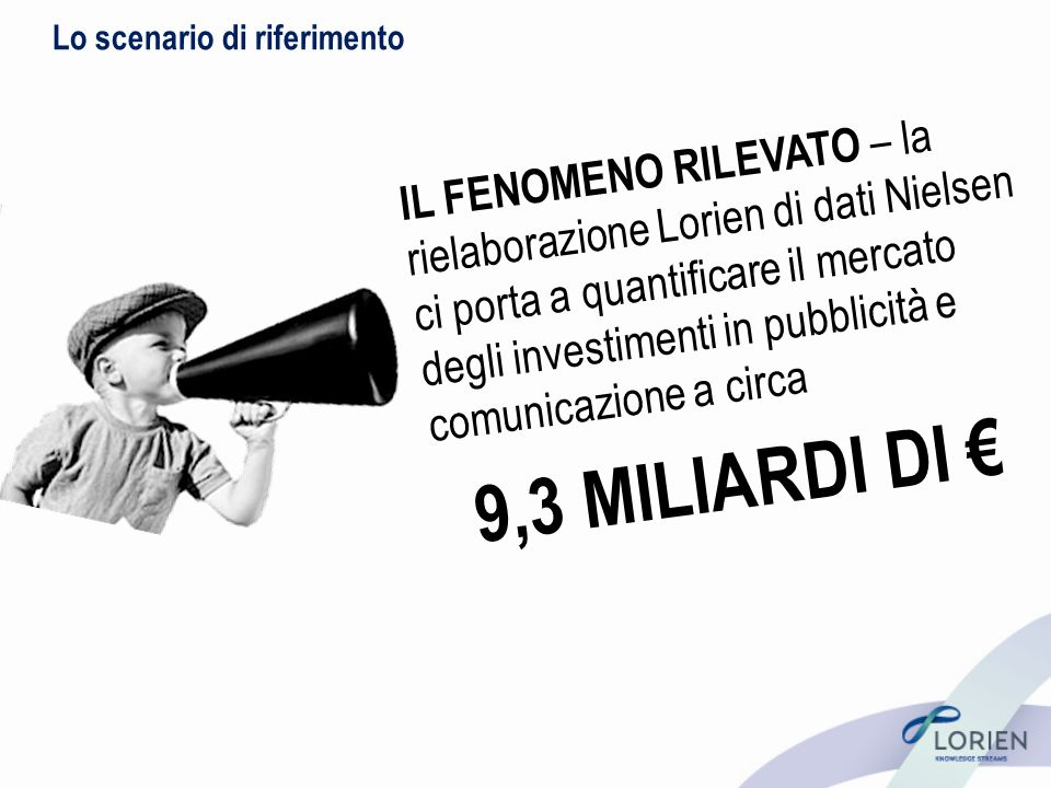 via Argelati 40/A 20143 Milano Italia t.+39 02 58 145 51 f.