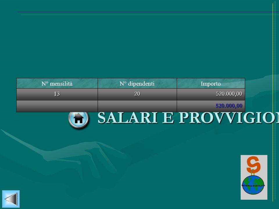 SALARI E PROVVIGIONI N° mensilitàN° dipendentiImporto1320520.000,00 520.000,00