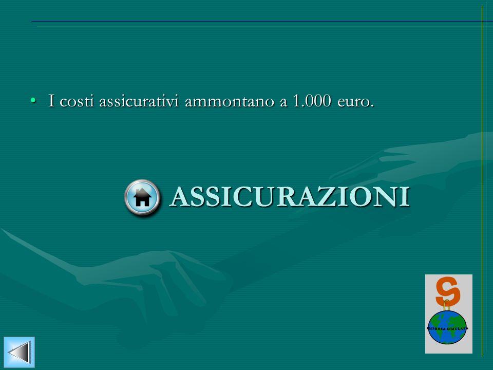 I costi assicurativi ammontano a 1.000 euro.I costi assicurativi ammontano a 1.000 euro. ASSICURAZIONI