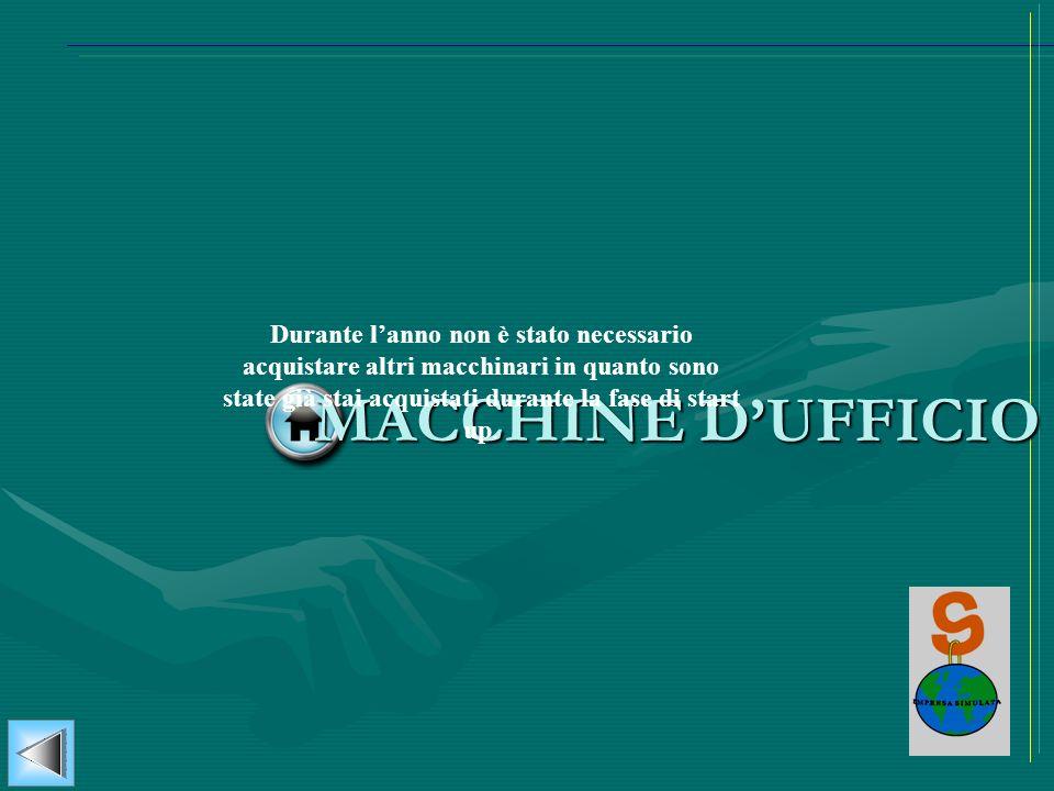 MACCHINE DUFFICIO Durante lanno non è stato necessario acquistare altri macchinari in quanto sono state già stai acquistati durante la fase di start u
