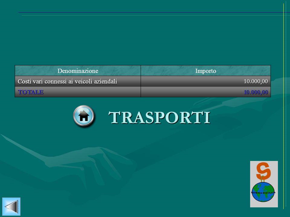 DenominazioneImporto Costi vari connessi ai veicoli aziendali 10.000,00 TOTALE10.000,00 TRASPORTI