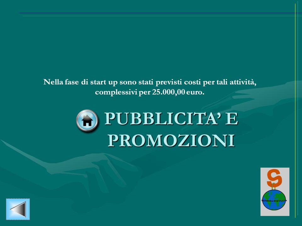 PUBBLICITA E PROMOZIONI Nella fase di start up sono stati previsti costi per tali attività, complessivi per 25.000,00 euro.
