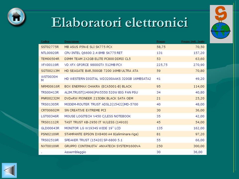 Elaboratori elettronici CodiceDescrizionePrezzoPrezzo Unit. Ivato SST02775RMB ASUS P5N-E SLI SK775 PCX58,7570,50 NTL00920RCPU INTEL Q6600 2.4 8MB SK77