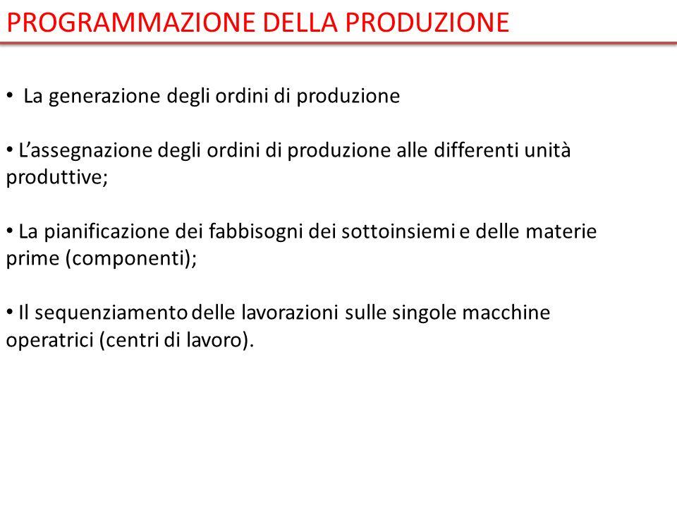 La generazione degli ordini di produzione Lassegnazione degli ordini di produzione alle differenti unità produttive; La pianificazione dei fabbisogni