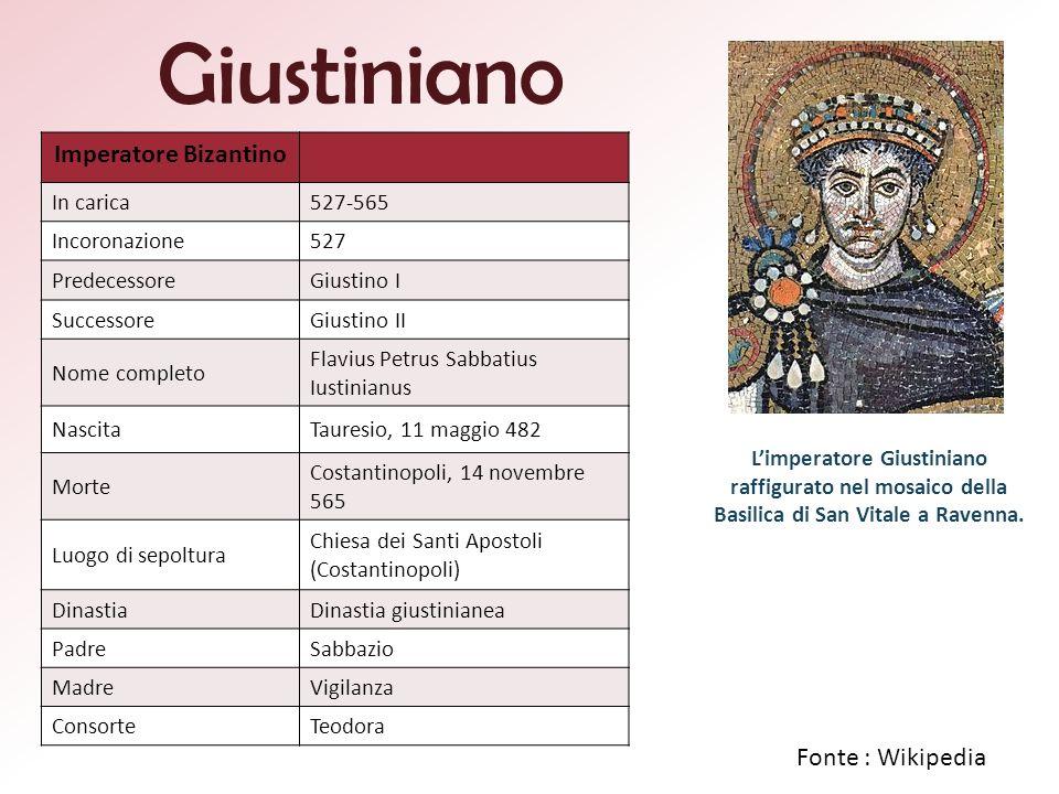 Giustiniano Imperatore Bizantino In carica527-565 Incoronazione527 PredecessoreGiustino I SuccessoreGiustino II Nome completo Flavius Petrus Sabbatius