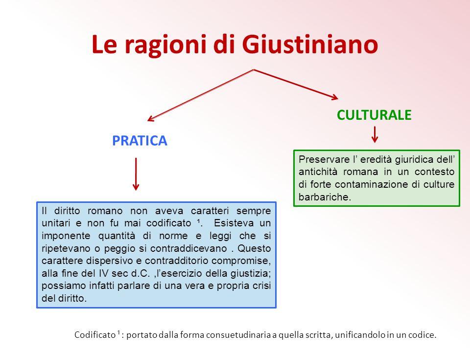 Le ragioni di Giustiniano PRATICA Il diritto romano non aveva caratteri sempre unitari e non fu mai codificato ¹. Esisteva un imponente quantità di no