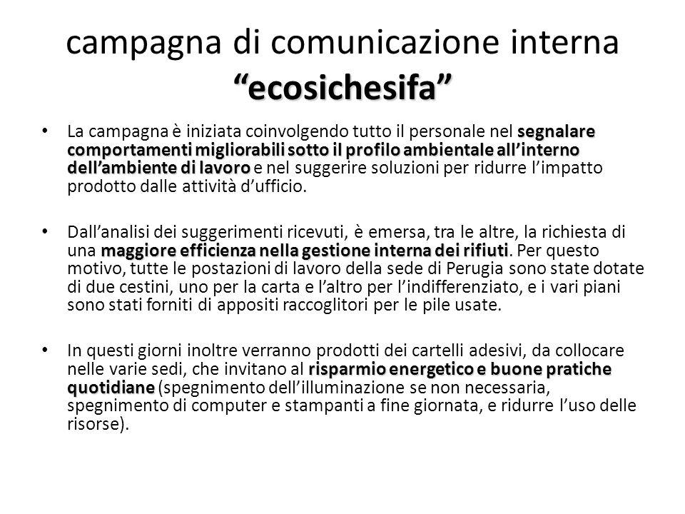 ecosichesifa campagna di comunicazione interna ecosichesifa segnalare comportamenti migliorabili sotto il profilo ambientale allinterno dellambiente d