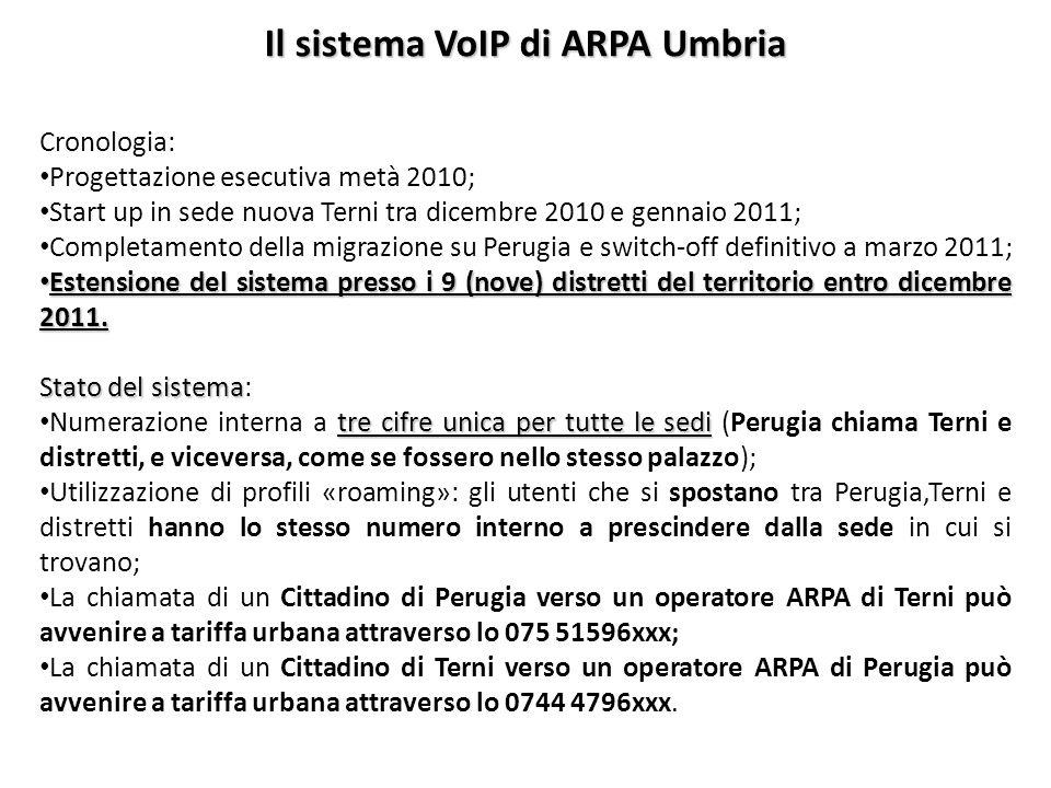 Il sistema VoIP di ARPA Umbria Cronologia: Progettazione esecutiva metà 2010; Start up in sede nuova Terni tra dicembre 2010 e gennaio 2011; Completam