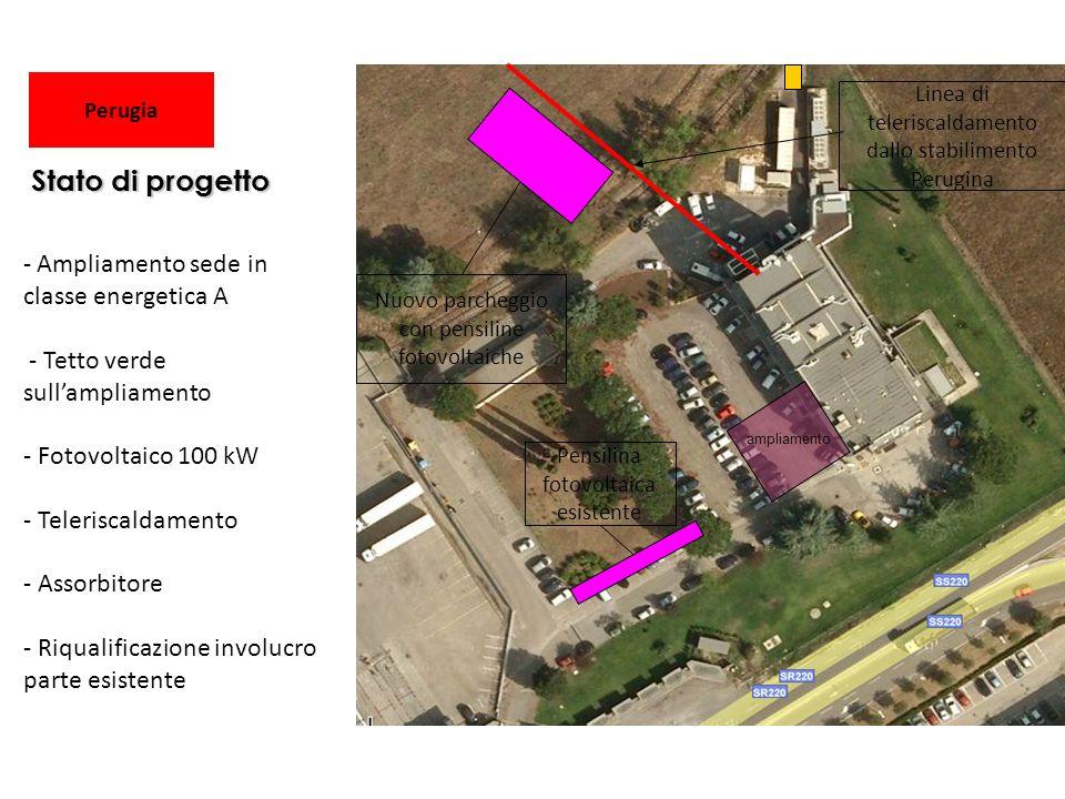 Perugia Nuovo parcheggio con pensiline fotovoltaiche Pensilina fotovoltaica esistente ampliamento Linea di teleriscaldamento dallo stabilimento Perugi
