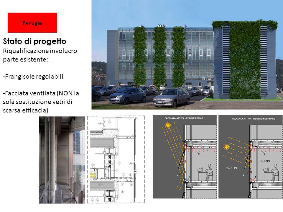 Perugia Stato di progetto Riqualificazione involucro parte esistente: -Frangisole regolabili -Facciata ventilata (NON la sola sostituzione vetri di sc