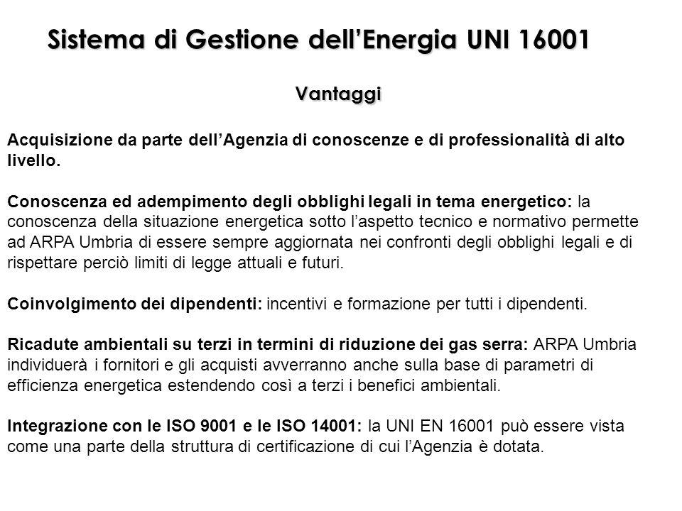 Sistema di Gestione dellEnergia UNI 16001 Vantaggi Acquisizione da parte dellAgenzia di conoscenze e di professionalità di alto livello. Conoscenza ed