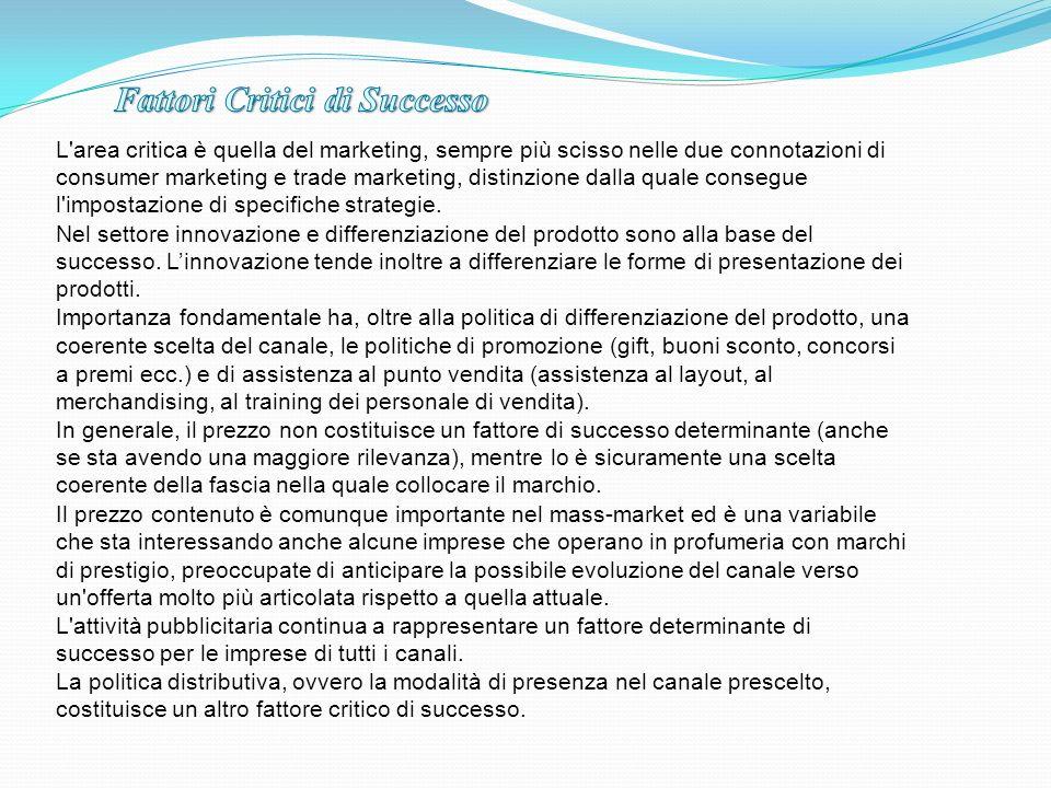 L'area critica è quella del marketing, sempre più scisso nelle due connotazioni di consumer marketing e trade marketing, distinzione dalla quale conse