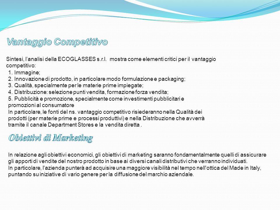 1. Immagine; 2. Innovazione di prodotto, in particolare modo formulazione e packaging; 3. Qualità, specialmente per le materie prime impiegate; 4. Dis