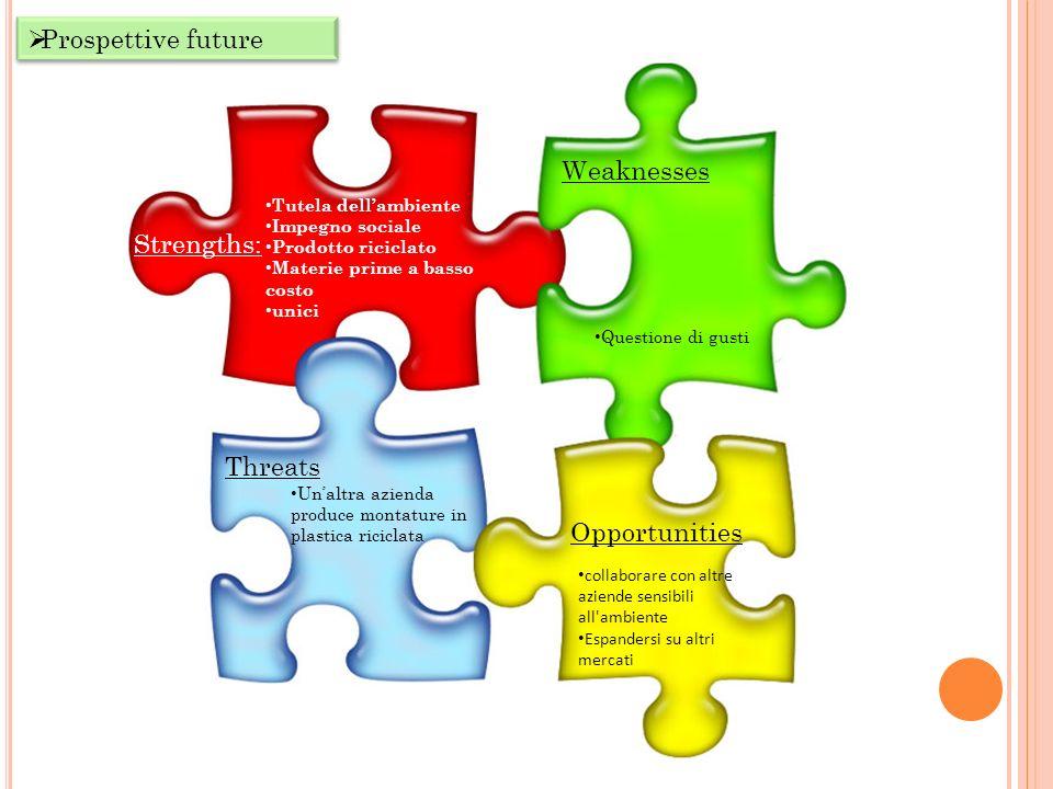 Tutela dellambiente Impegno sociale Prodotto riciclato Materie prime a basso costo unici Strengths: Weaknesses Questione di gusti Opportunities collab