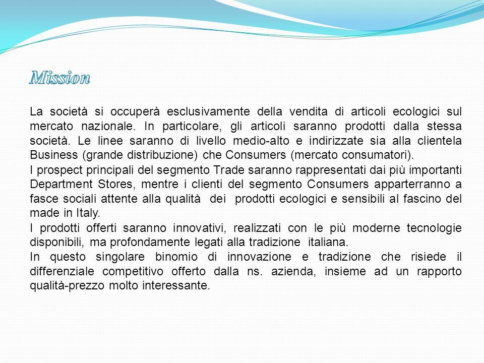 La società si occuperà esclusivamente della vendita di articoli ecologici sul mercato nazionale. In particolare, gli articoli saranno prodotti dalla s