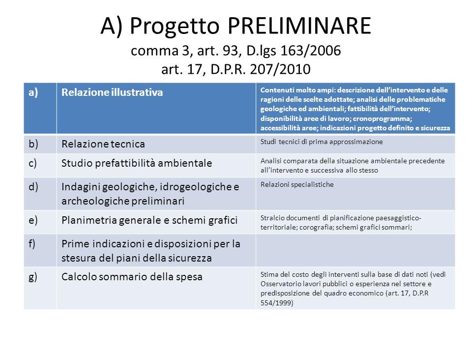 A) Progetto PRELIMINARE comma 3, art. 93, D.lgs 163/2006 art.
